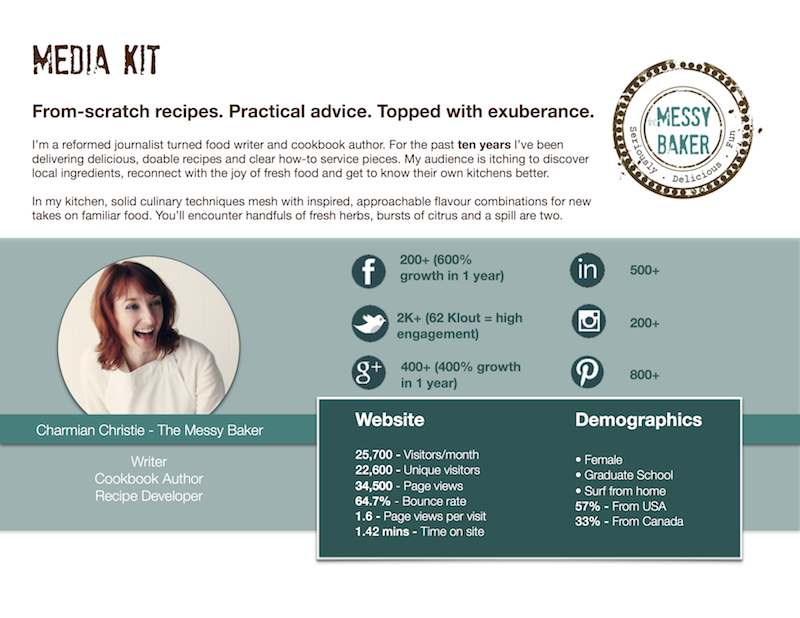 come creare un media kit efficace